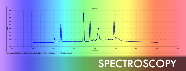application of uv spectroscopy pdf